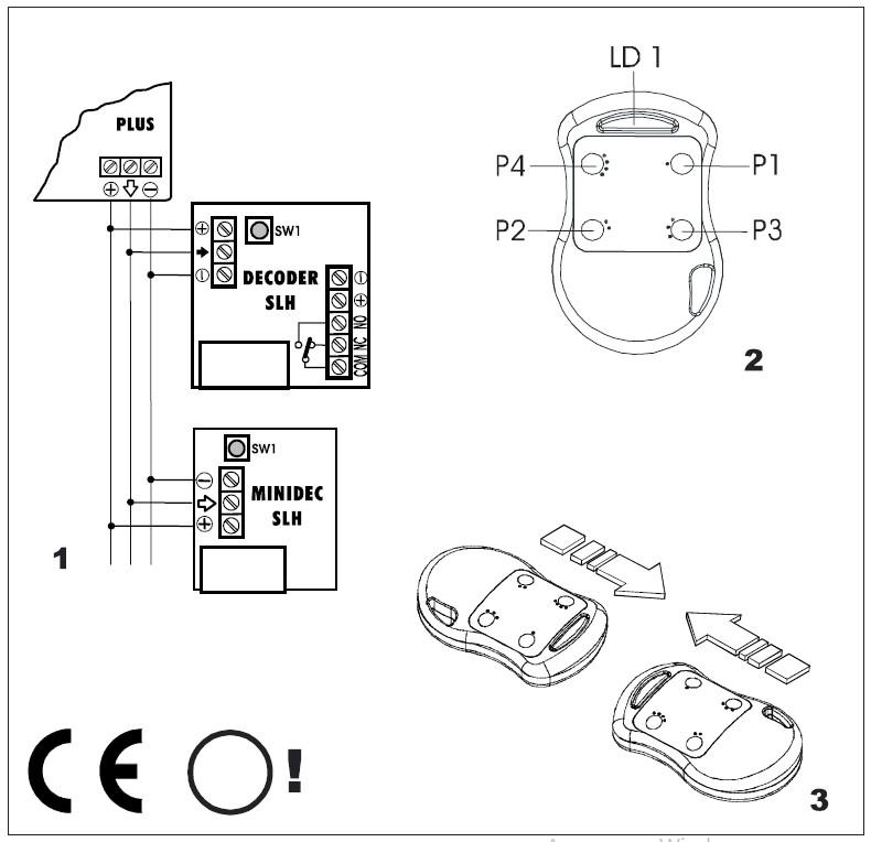 Инструкция по программированию пульта для ворот FAAC TX2 868 SLH DL