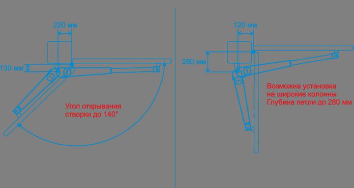 Схема автоматизации распашных ворот QUIKO NEO (Rotelli)