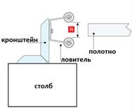 Верхний ловитель устанавливается на кронштейне и используется для фиксирования верхней части полностью закрытого полотна в горизонтальной плоскости