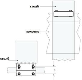 Конструкция регулируемой направляющей роликовой скобы