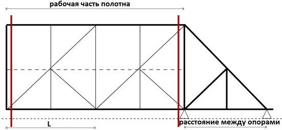 Схема-чертеж ворот с заполняемым профнастилом