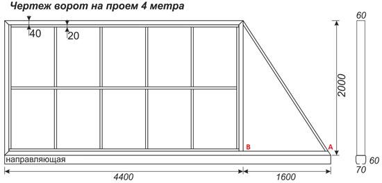 Предлагаемый на откатные ворота чертеж полотна под перекрываемый проем в 4 м