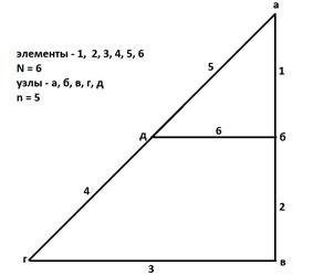Горизонтальный раскос, разбивающий технологическую часть на треугольник и трапецию