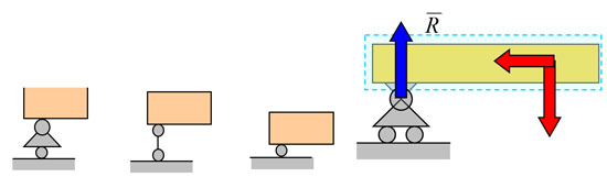 Схемы консольной балки на двух (или более) шарнирно-подвижных (или катковых) опорах