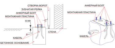 Монтаж привода откатных ворот компании Roger Technology S.p.A. - рис.1