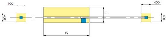 Размеры фундамента в соответствии с рекомендациями Fratelli Comunello